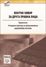 Kontni okvir za druga pravna lica (decembar 2014.)